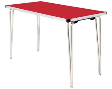 Contour Plus Tables