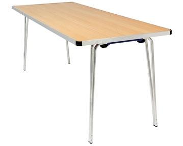 Economy Tables