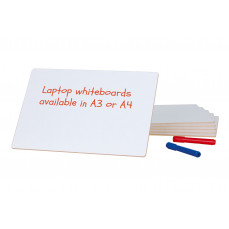 Laptop whiteboards