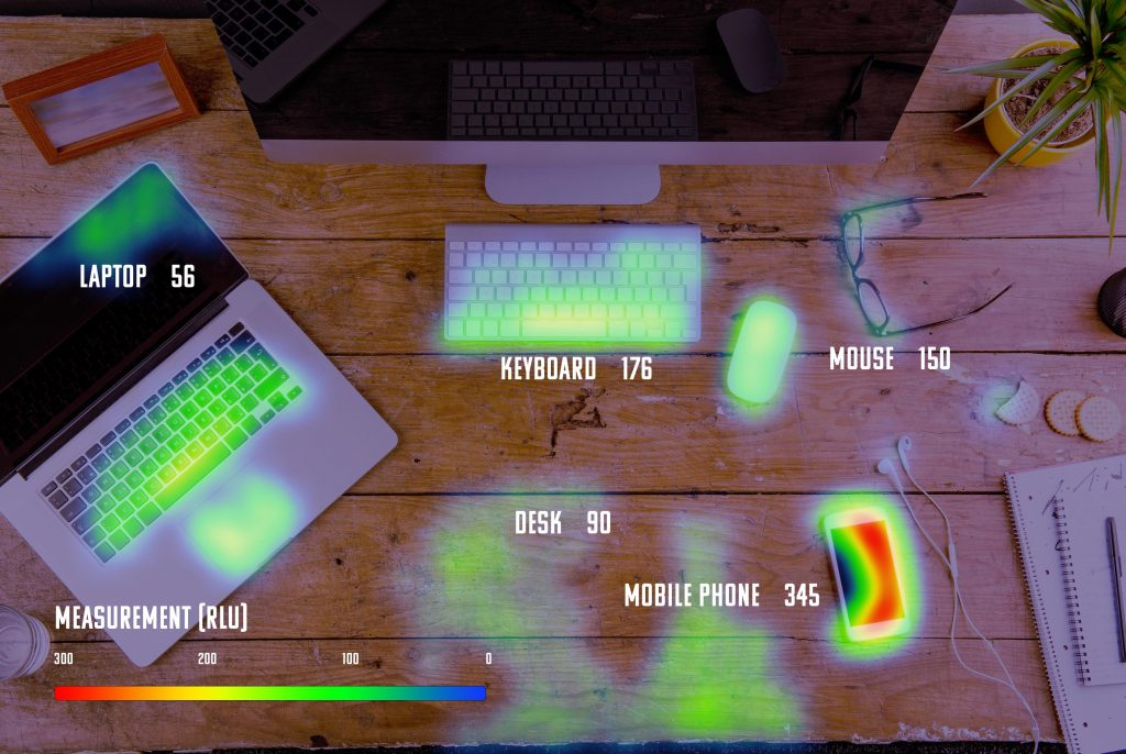Office desk showing how much bacteria in on different devices