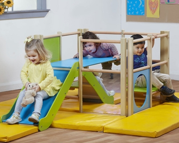 Childrens Gym Sets