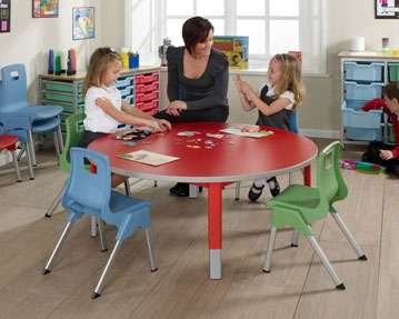 Start Right Height Adjustable Tables