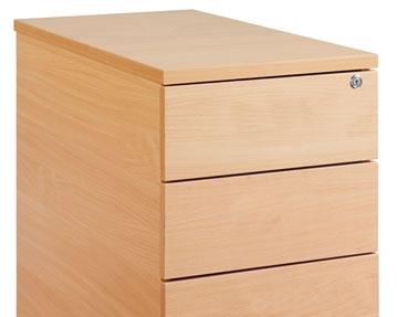 Flush Front Desk Drawers