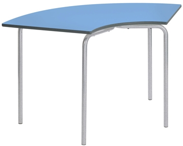 Equation Arc Shaped Tables