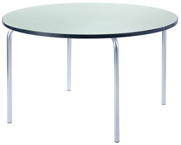 Equation Circular Tables