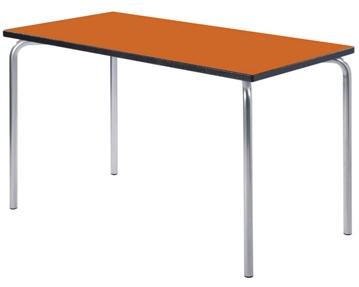 Equation Rectangular Tables