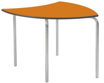 Equation Leaf Tables