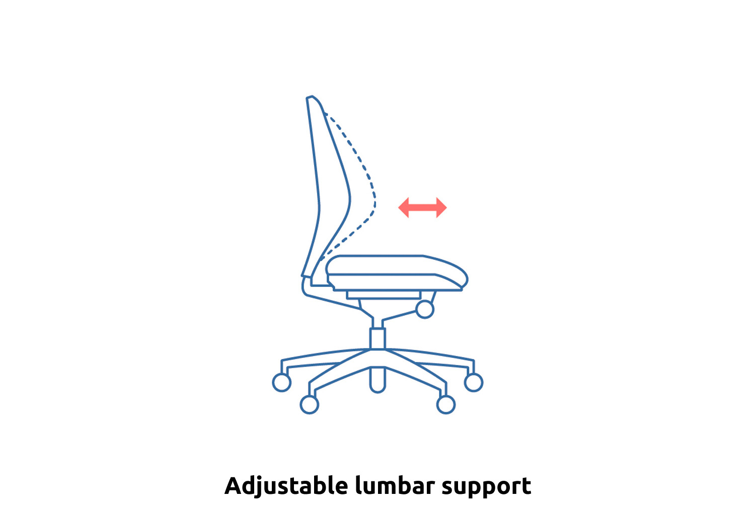Orchid Lumbar Pump Ergonomic Operator Chair With Height Adjustable Arms