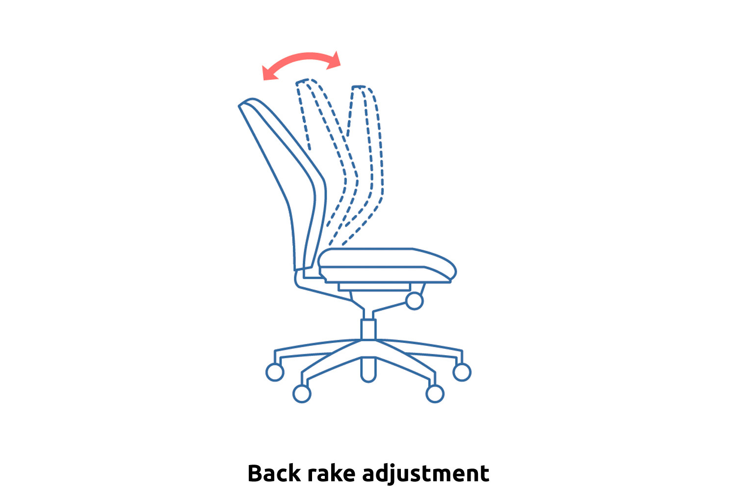 Full Lumbar 2 Lever Operator Chair With Adjustable Arms
