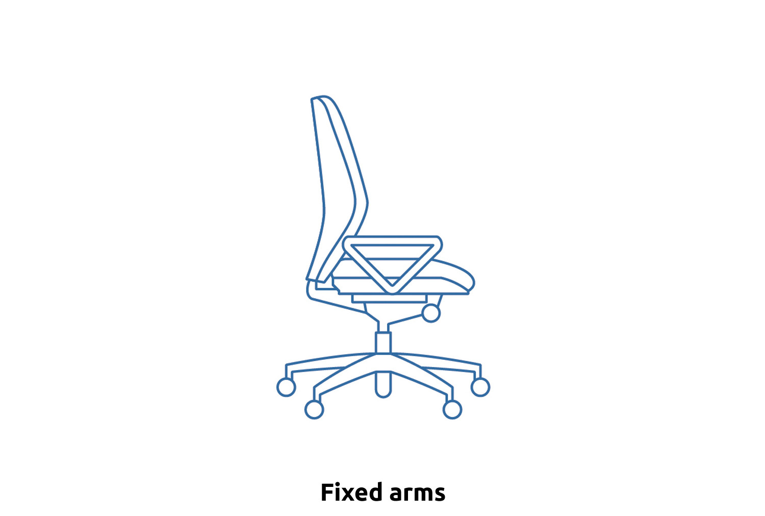 Vantage Plus Medium Back PCB Vinyl Operator Chair With Fixed Arms