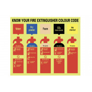 Nite-Glo Know Your Fire Extinguisher Colour Code Sign
