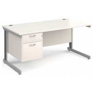 All White Deluxe Clerical Desk 2 Drawers