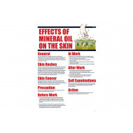 The Effects Of Mineral Oil On The Skin Wall Chart