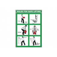 Rules For Safe Lifting Wallchart