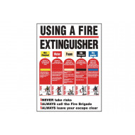 Using A Fire Extingusher Poster