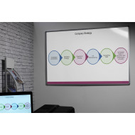 Magnetic Projection Board