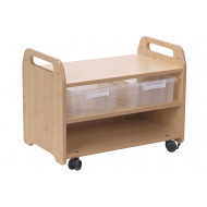 Playscapes Easel Stand And Storage Trolley