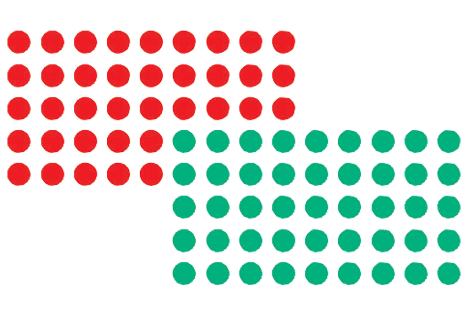 Pack Of 520 Franken Self Adhesive Marker Dots Red/Green
