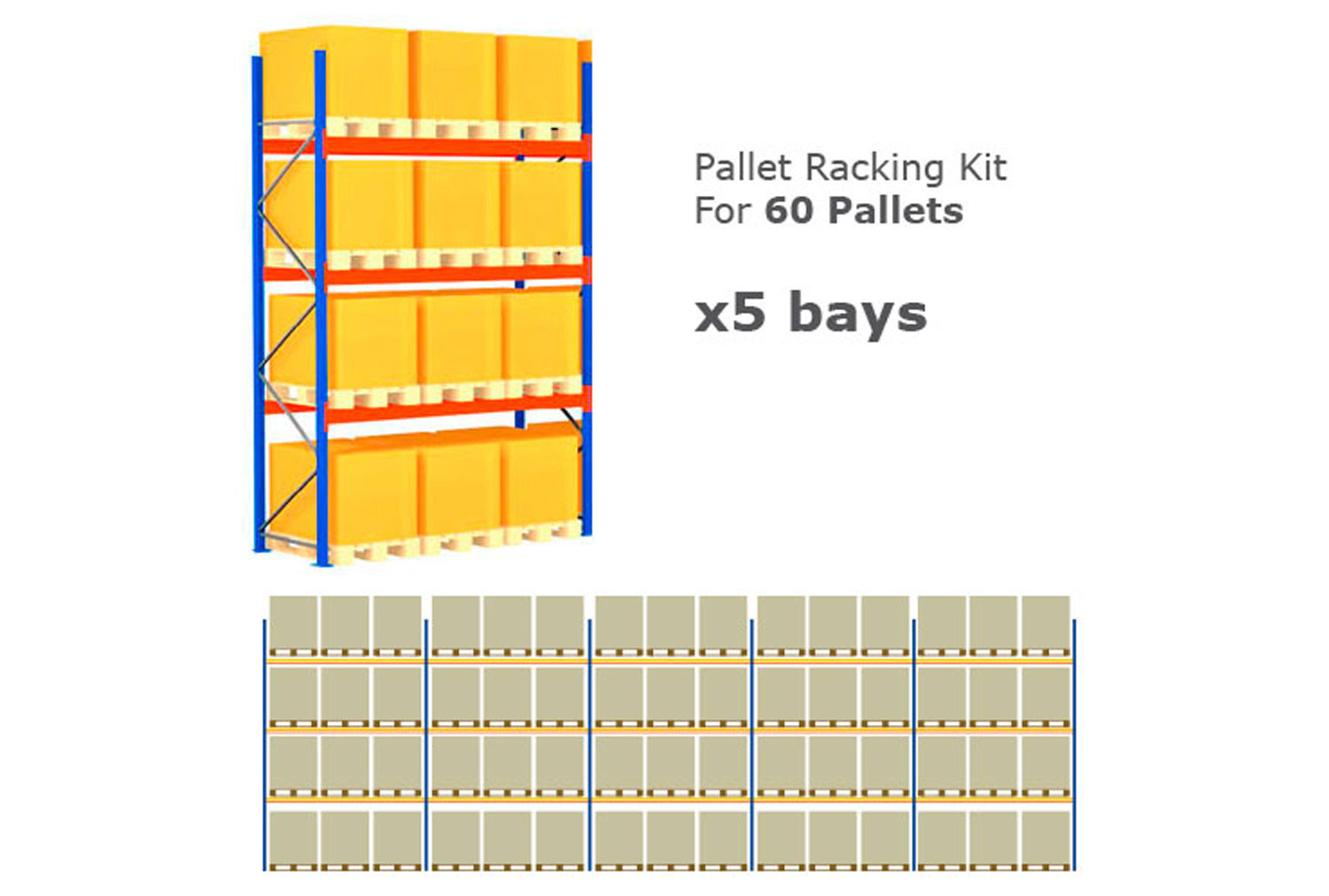 Pallet Racking Kit For 60 Pallets 14075wx4000h