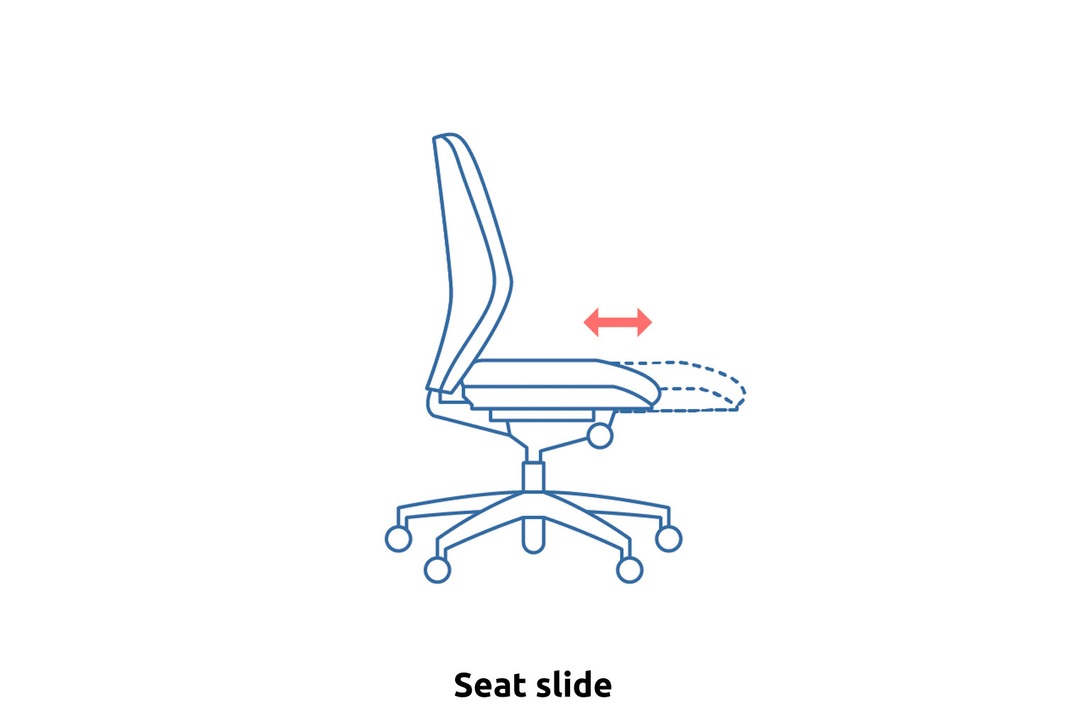 Point Medium Back Operator Chair No Arms
