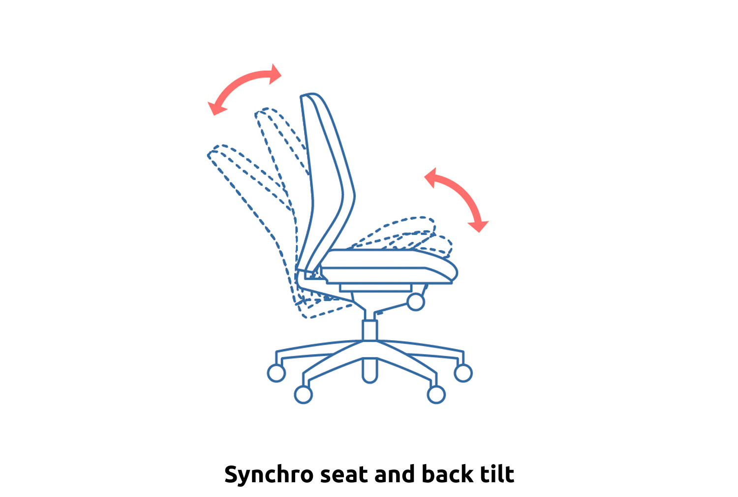 Baron 24HR Ergonomic Operator Chair With Arms (PU)